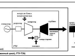 Газотурбогенераторная установка мощностью 6 МВт