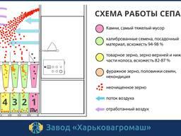 Сепаратор зерноочистительный АСМ-40, зерноочиститель - фото 6